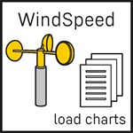 WindSpeed load charts