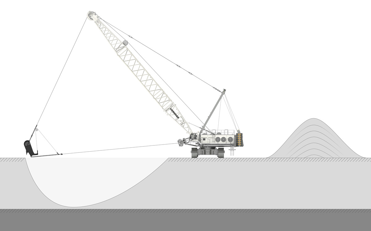 Digging ranges of the HS 8300 HD in dragline operation