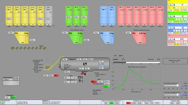Monitor and control all of the plant's vital elements at a glance