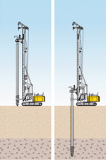 Full displacement drilling