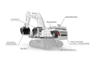 Overview of the major upgrades on the B-versions of the Liebherr mining excvators R 9100 and R 9150.