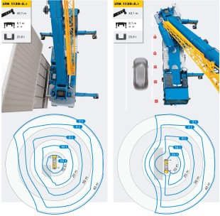 Improved safety with Liebherr VarioBase
