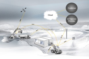 The new telematics portfolio by Liebherr ensures the secure interconnection of mobile machinery