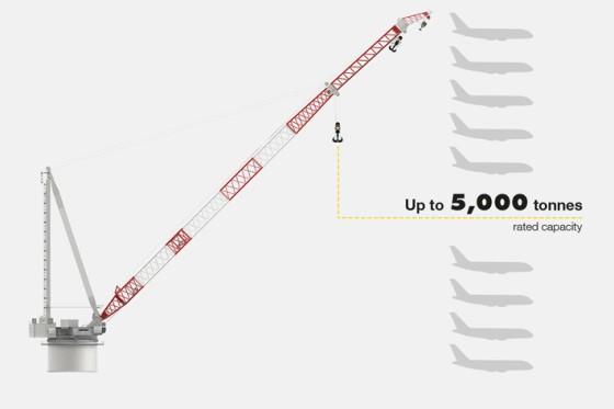 liebherr heavy lift crane series liebherr. Black Bedroom Furniture Sets. Home Design Ideas