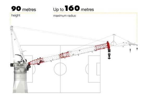 Liebherr Heavy Lift Crane Series - Liebherr