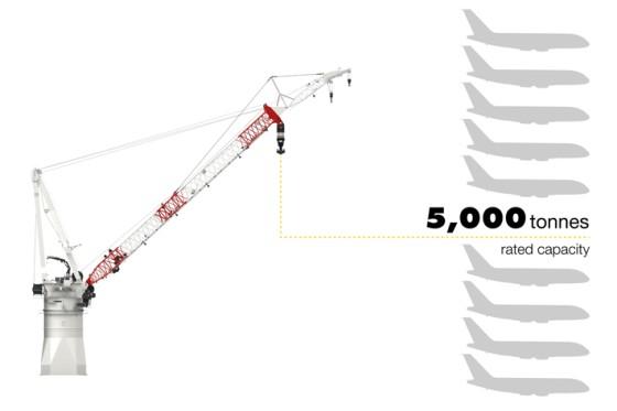 Liebherr Heavy Lift Crane Serie - Liebherr
